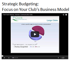 country club budgets