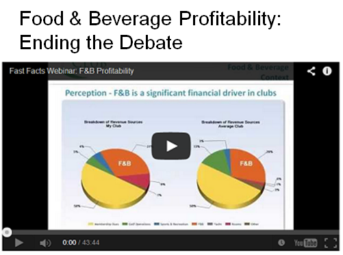 club food and beverage profitability