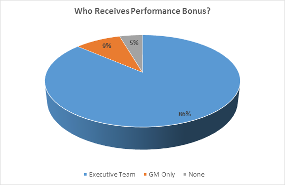 Bonus_Plans_Who
