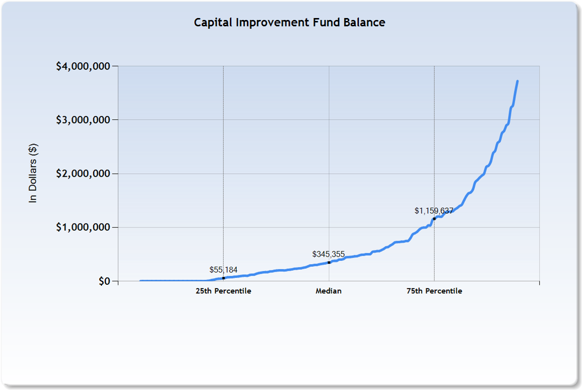 Capital_Fund_Balance.png