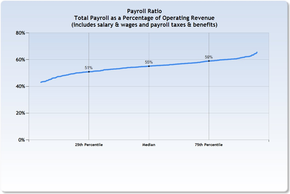 Club_Payroll_Ratio.jpg