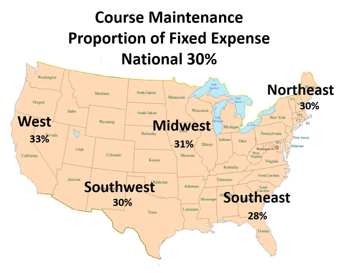 Course Maintenance Map.png