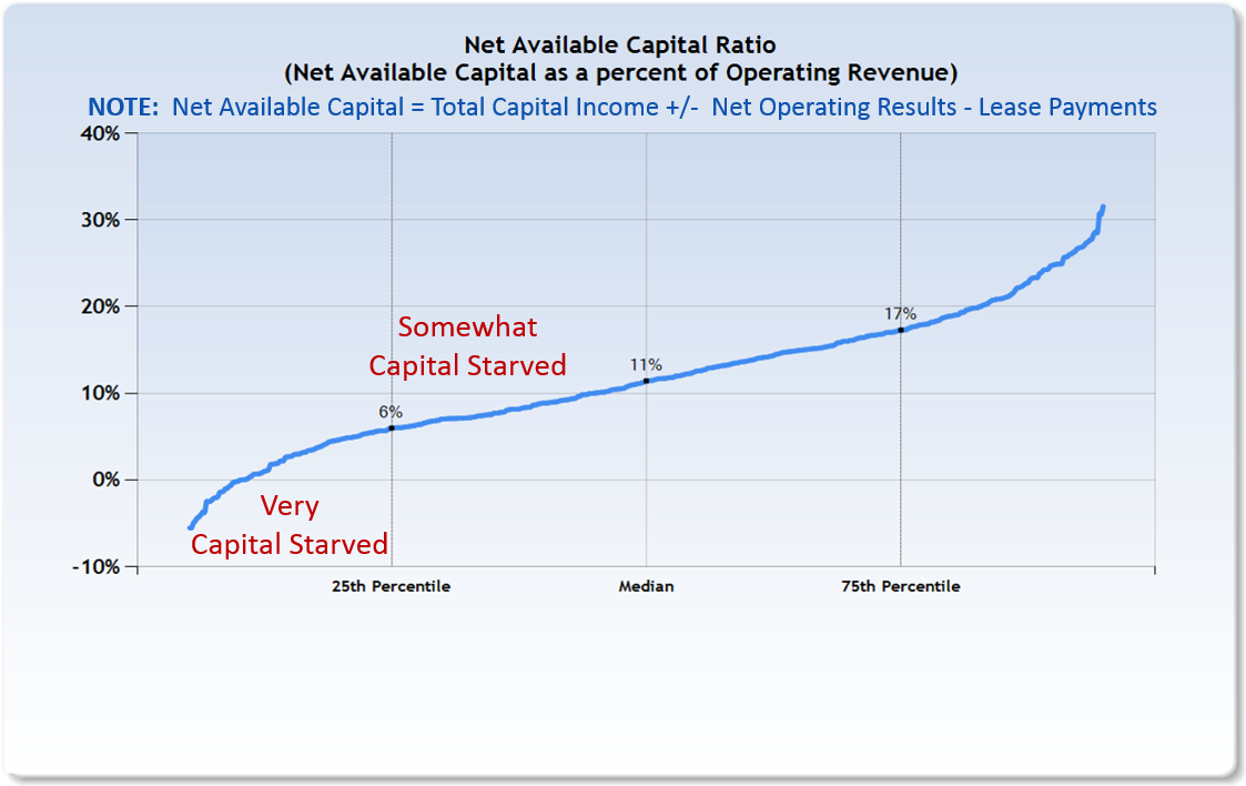 Net_Available_Capital_Ratio.png