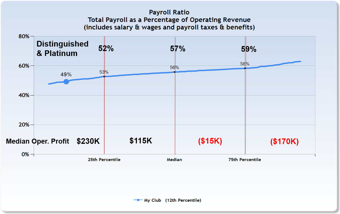 Payroll Ratio FOF.png