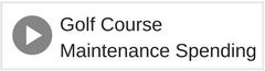 Golf Course Maintenance Spending